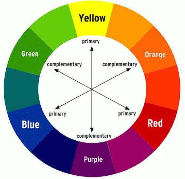 Chọn màu sắc phù hợp